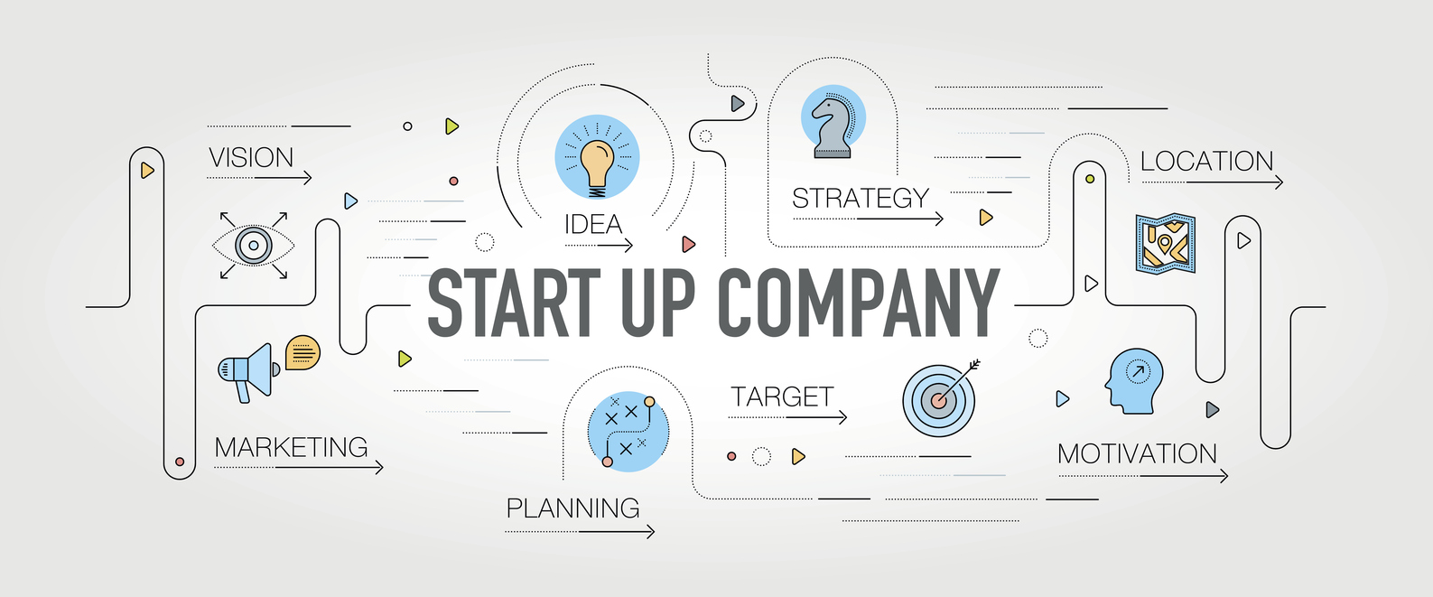Start up Company banner and icons